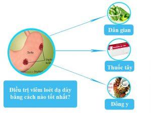 chữa viêm loét dạ dày