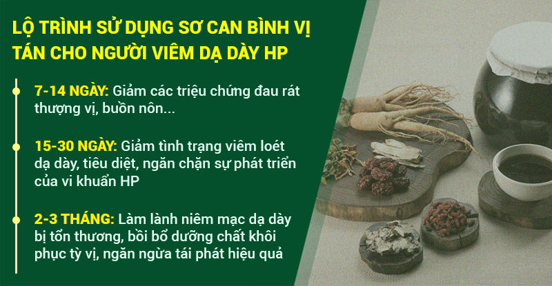 lo trinh dieu tri hp bang so can binh vi tan