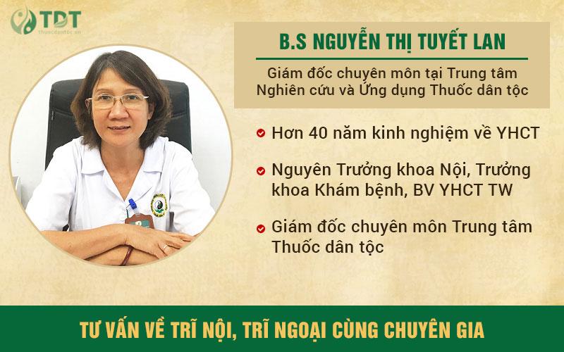 Thông tin về Ths.BS Nguyễn Thị Tuyết Lan