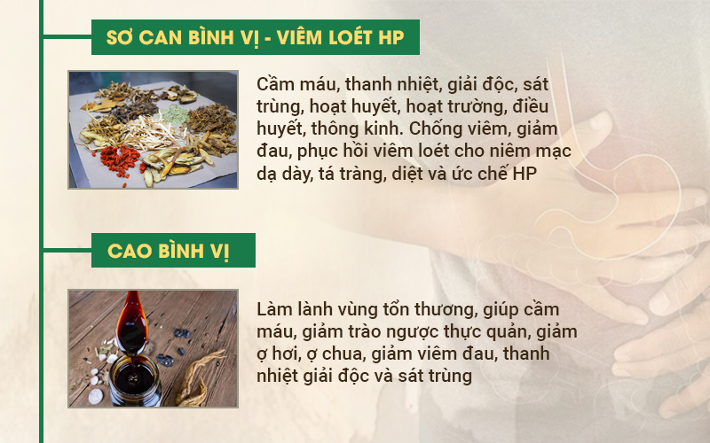 so can binh vi tan tri viem da day HP