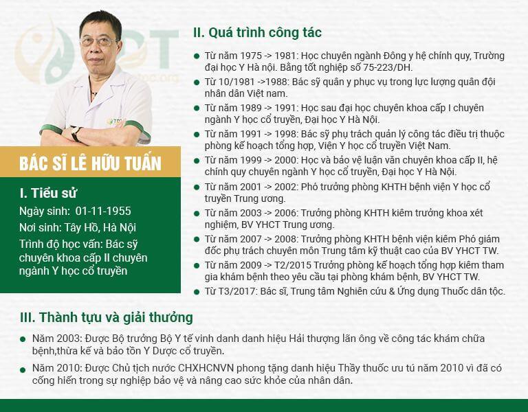 Thông tin bác sĩ Lê Hữu Tuấn